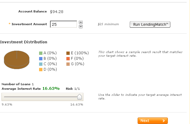 lendingmatch-1-loan-high-interest