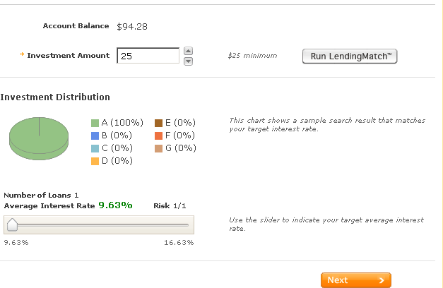 lendingmatch-1-loan-low-interest