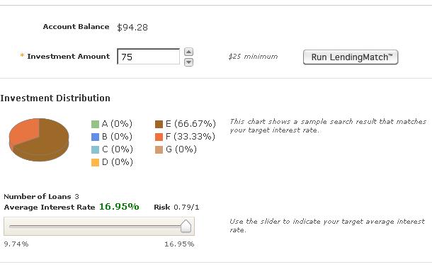 lendingmatch-3-loans-high-interest