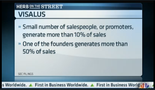 ViSalus on CNBC