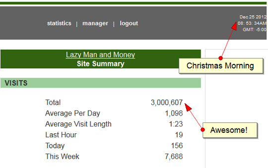 Three Million Christmas Presents