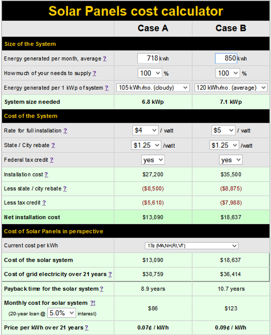 Solar Power Calculation