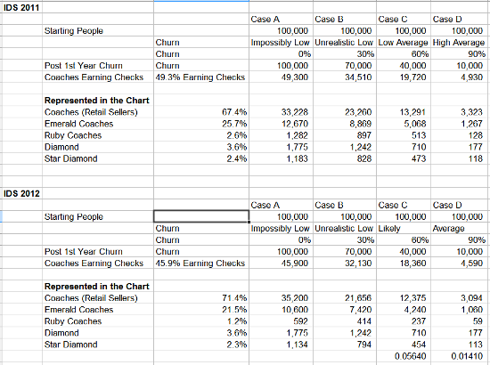 Beachbody Income Analysis