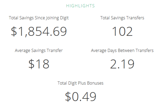 Digit Savings