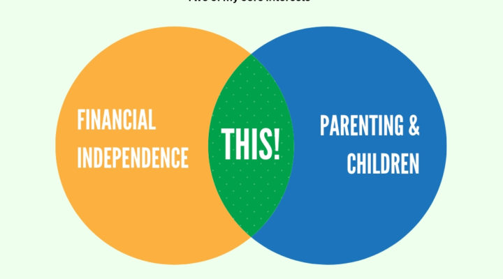 Starting Your Kids on a Financial Independence Path