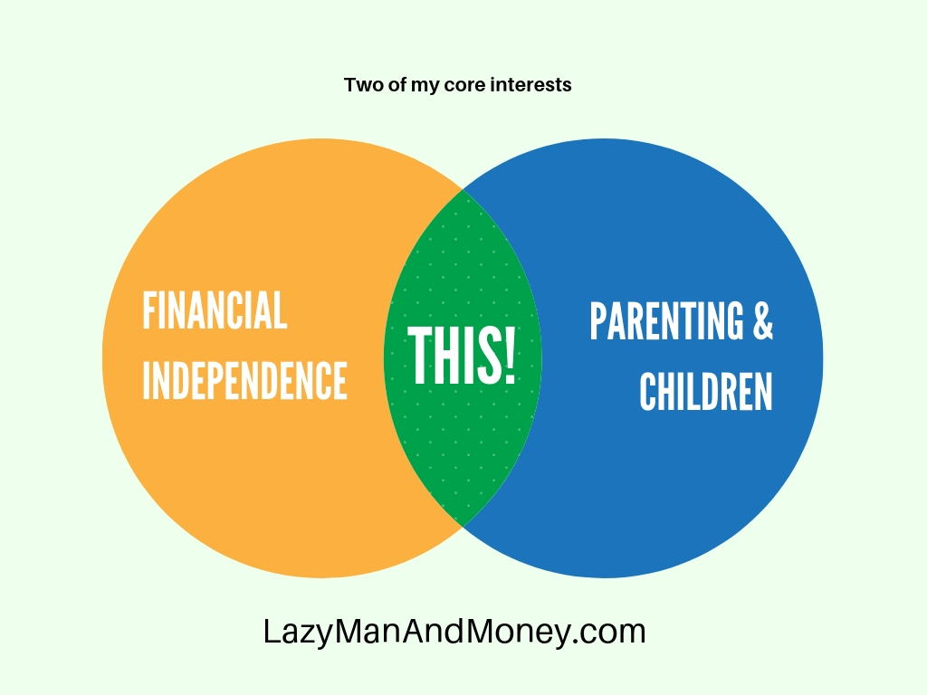 Kids-Financial-Independence