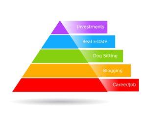 Passive Income Pyramid