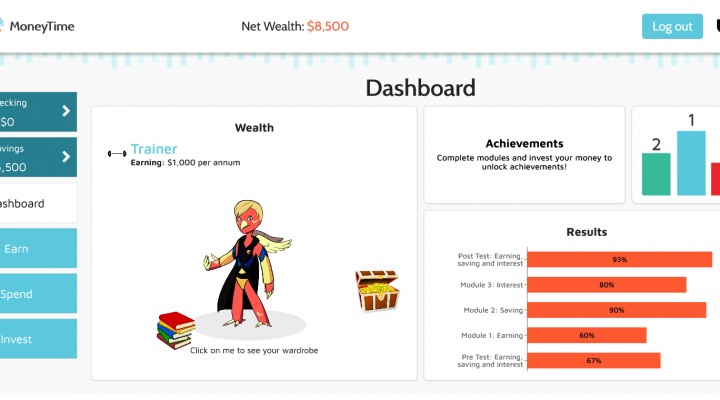 MoneyTime Review: Teach Your Kids Personal Finance